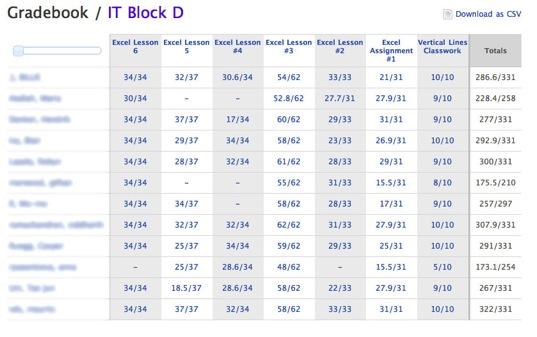 wpid-edmodo-grades-2010-07-22-11-391.jpg