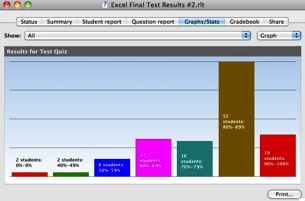 wpid-excelfinaltestresults2-rlt-1-2010-08-7-06-09.jpg