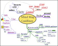 wpid-mind_04-2013-01-28-08-39.png